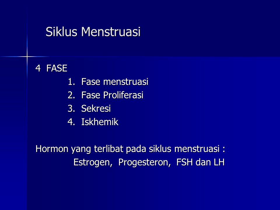 Siklus Menstruasi Siklus Menstruasi 4 FASE 1. Fase menstruasi 1. Fase menstruasi 2. Fase Proliferasi 2. Fase Proliferasi 3. Sekresi 3. Sekresi 4. Iskh