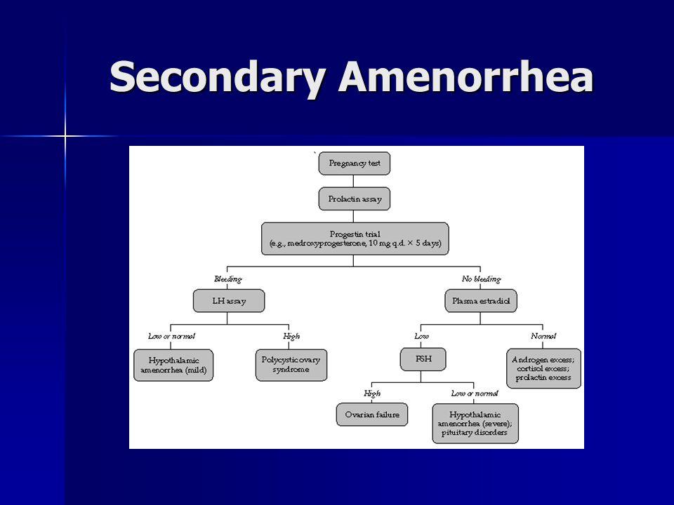 Secondary Amenorrhea Secondary Amenorrhea