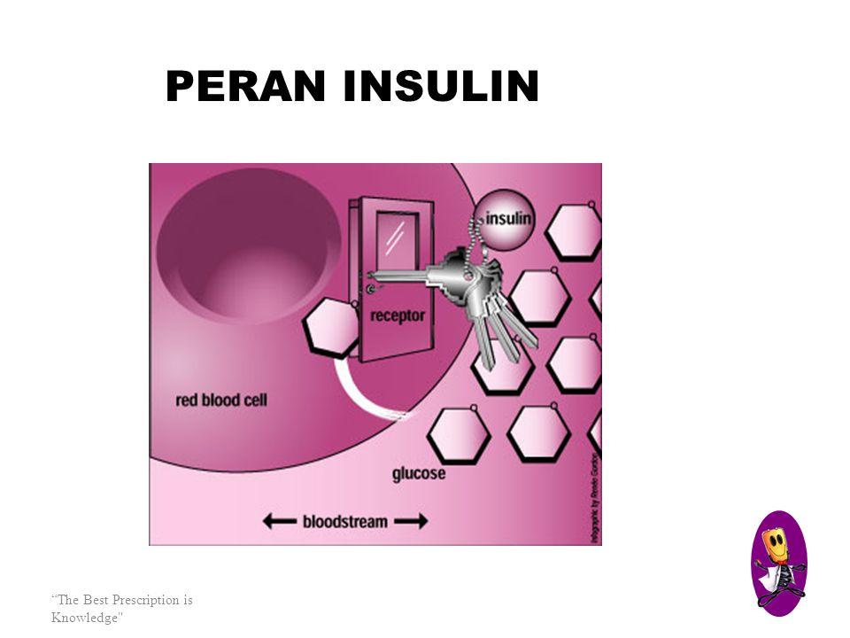 "Energi glukosa sel ""The Best Prescription is Knowledge"