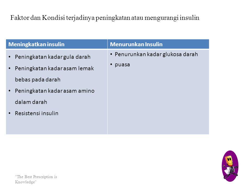 Insulin Insulin meningkatkan transportasi glukosa didalam darah untuk digunakan sel target. Bila ada kelebihan energi glukosa didalam darah tersebut a