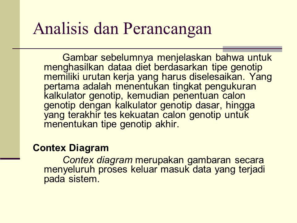 Analisis dan Perancangan Contex Diagram