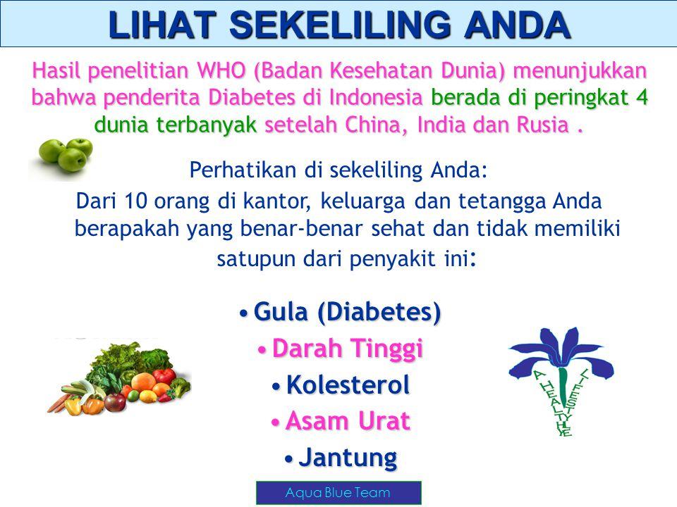 Hasil penelitian WHO (Badan Kesehatan Dunia) menunjukkan bahwa penderita Diabetes di Indonesia berada di peringkat 4 dunia terbanyak setelah China, India dan Rusia.