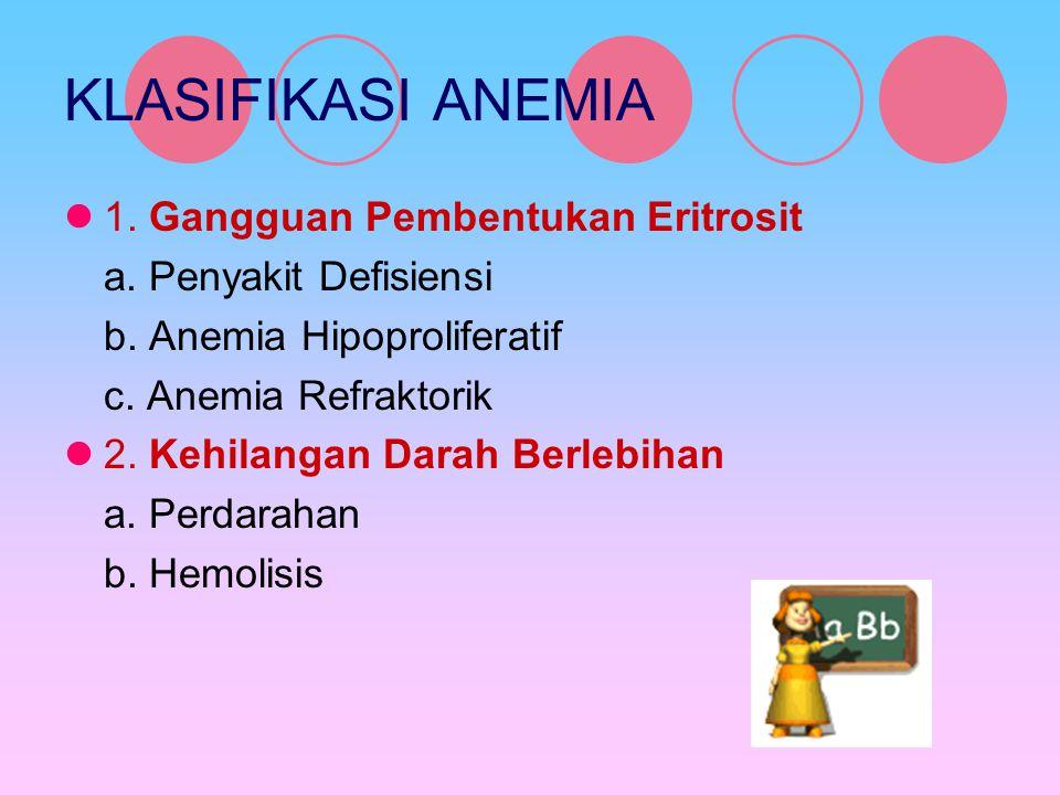 KLASIFIKASI ANEMIA 1. Gangguan Pembentukan Eritrosit a. Penyakit Defisiensi b. Anemia Hipoproliferatif c. Anemia Refraktorik 2. Kehilangan Darah Berle