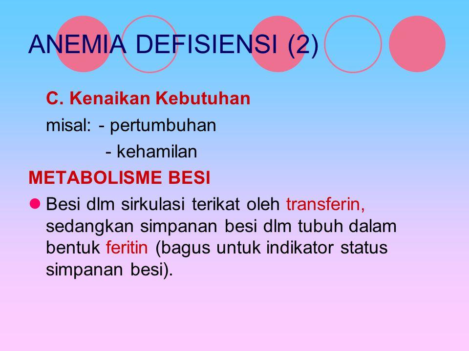 ANEMIA DEFISIENSI (2) C. Kenaikan Kebutuhan misal: - pertumbuhan - kehamilan METABOLISME BESI Besi dlm sirkulasi terikat oleh transferin, sedangkan si