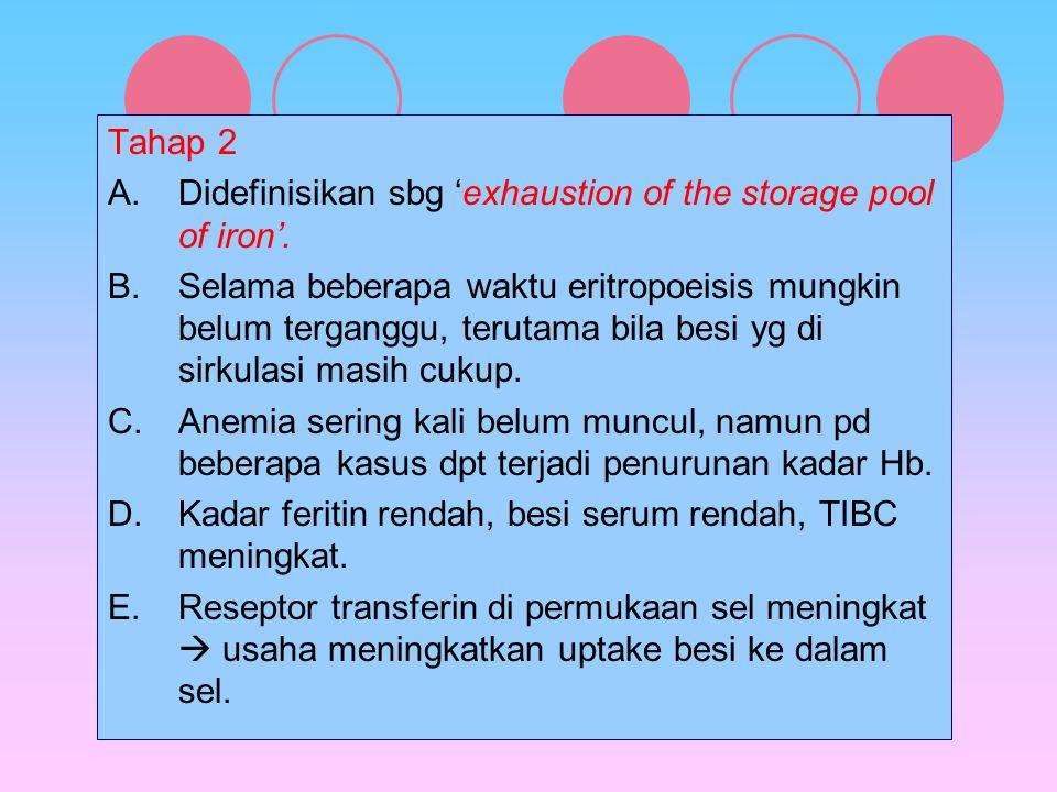 Tahap 2 A.Didefinisikan sbg 'exhaustion of the storage pool of iron'. B.Selama beberapa waktu eritropoeisis mungkin belum terganggu, terutama bila bes