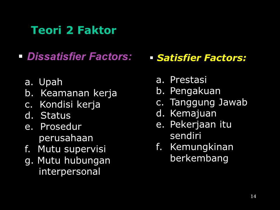 Teori 2 Faktor  Dissatisfier Factors: a.Upah b. Keamanan kerja c. Kondisi kerja d. Status e. Prosedur perusahaan f. Mutu supervisi g. Mutu hubungan i