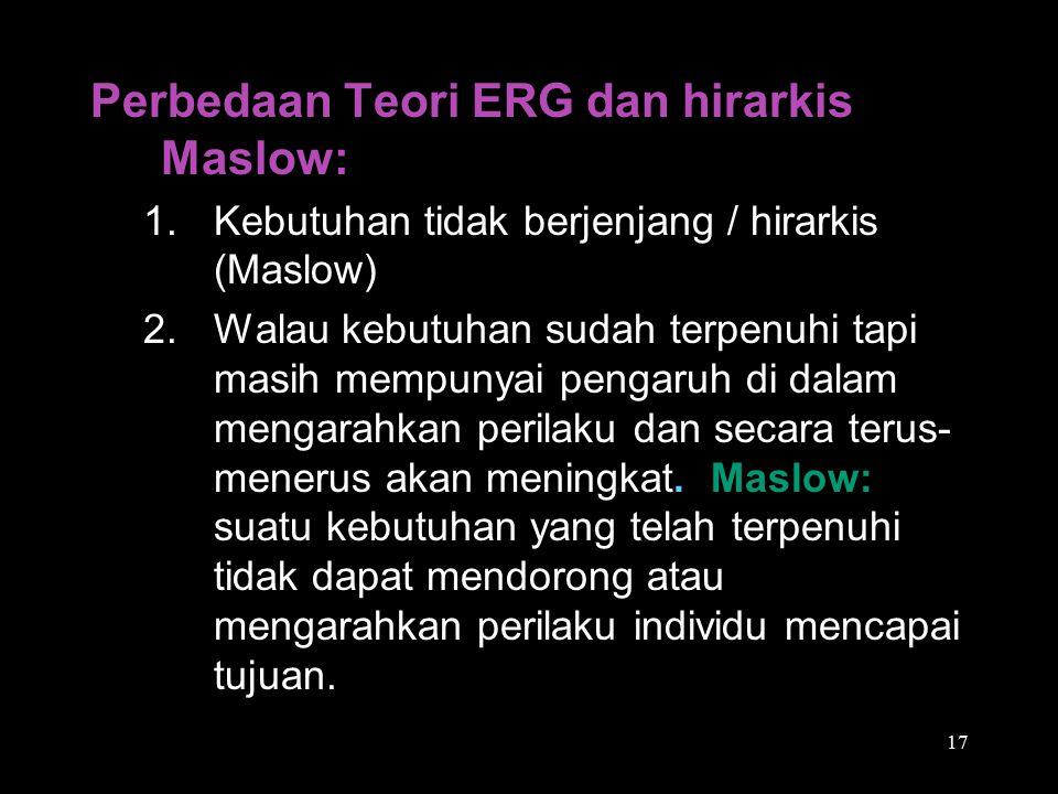 Perbedaan Teori ERG dan hirarkis Maslow: 1.Kebutuhan tidak berjenjang / hirarkis (Maslow) 2.Walau kebutuhan sudah terpenuhi tapi masih mempunyai penga