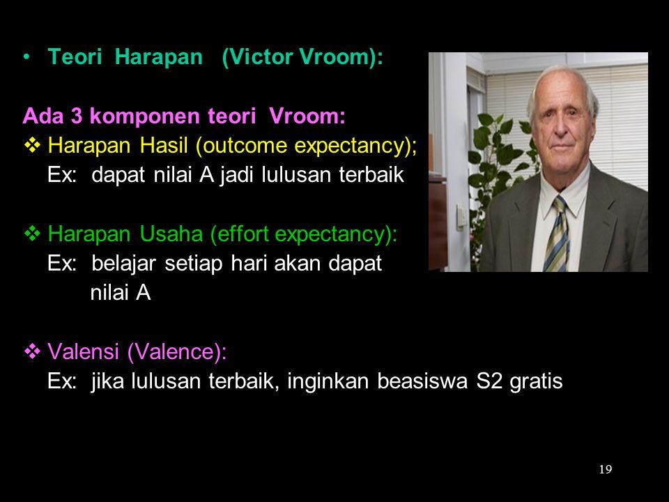 Teori Harapan (Victor Vroom): Ada 3 komponen teori Vroom:  Harapan Hasil (outcome expectancy); Ex: dapat nilai A jadi lulusan terbaik  Harapan Usaha