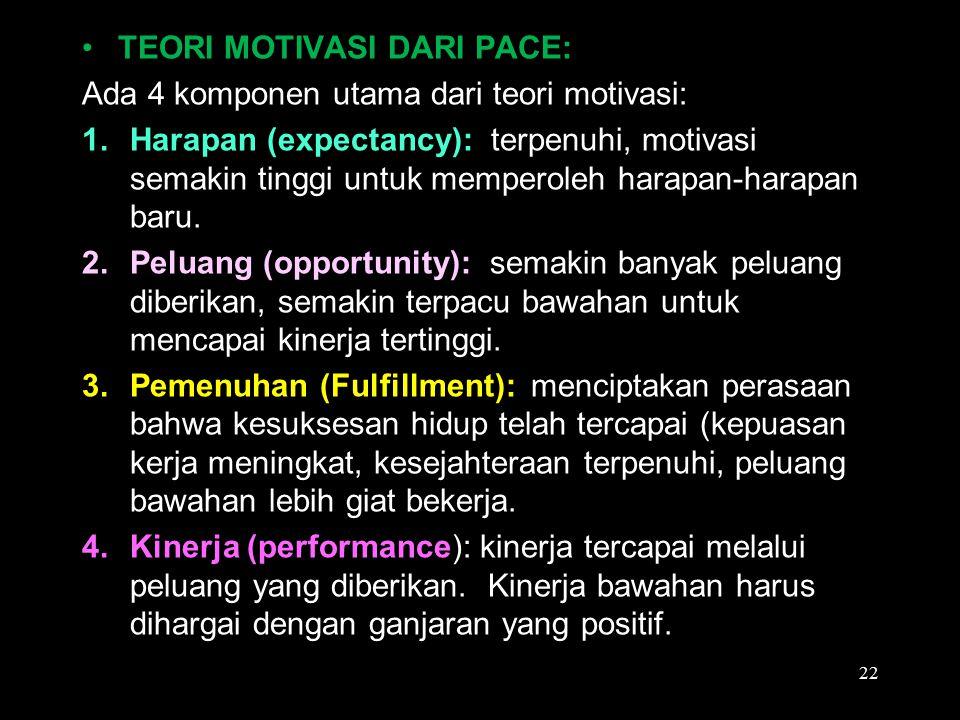 TEORI MOTIVASI DARI PACE: Ada 4 komponen utama dari teori motivasi: 1.Harapan (expectancy): terpenuhi, motivasi semakin tinggi untuk memperoleh harapa