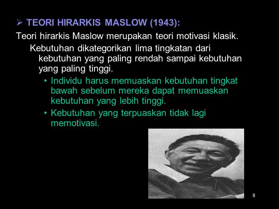  TEORI HIRARKIS MASLOW (1943): Teori hirarkis Maslow merupakan teori motivasi klasik. Kebutuhan dikategorikan lima tingkatan dari kebutuhan yang pali