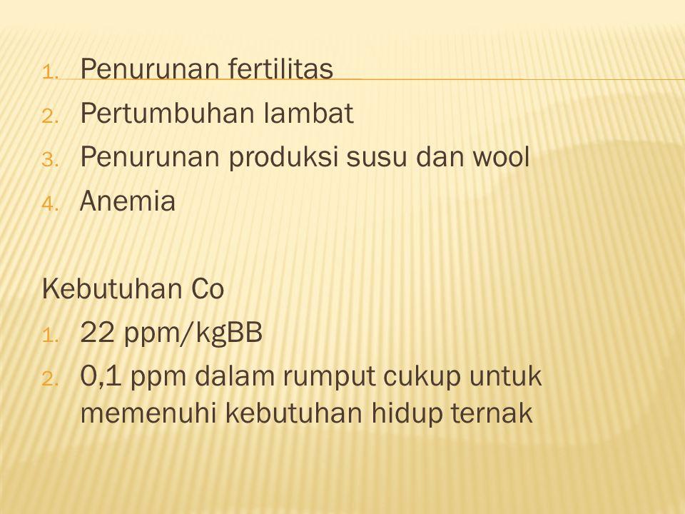 1. Penurunan fertilitas 2. Pertumbuhan lambat 3. Penurunan produksi susu dan wool 4. Anemia Kebutuhan Co 1. 22 ppm/kgBB 2. 0,1 ppm dalam rumput cukup