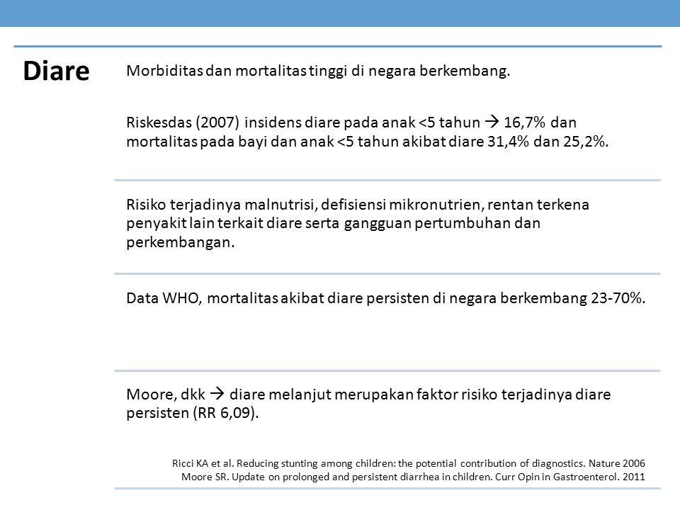 Diare Morbiditas dan mortalitas tinggi di negara berkembang. Riskesdas (2007) insidens diare pada anak <5 tahun  16,7% dan mortalitas pada bayi dan a