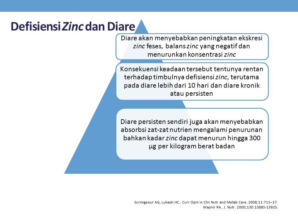 Defisiensi Zinc dan Diare Diare akan menyebabkan peningkatan ekskresi zinc feses, balans zinc yang negatif dan menurunkan konsentrasi zinc Konsekuensi