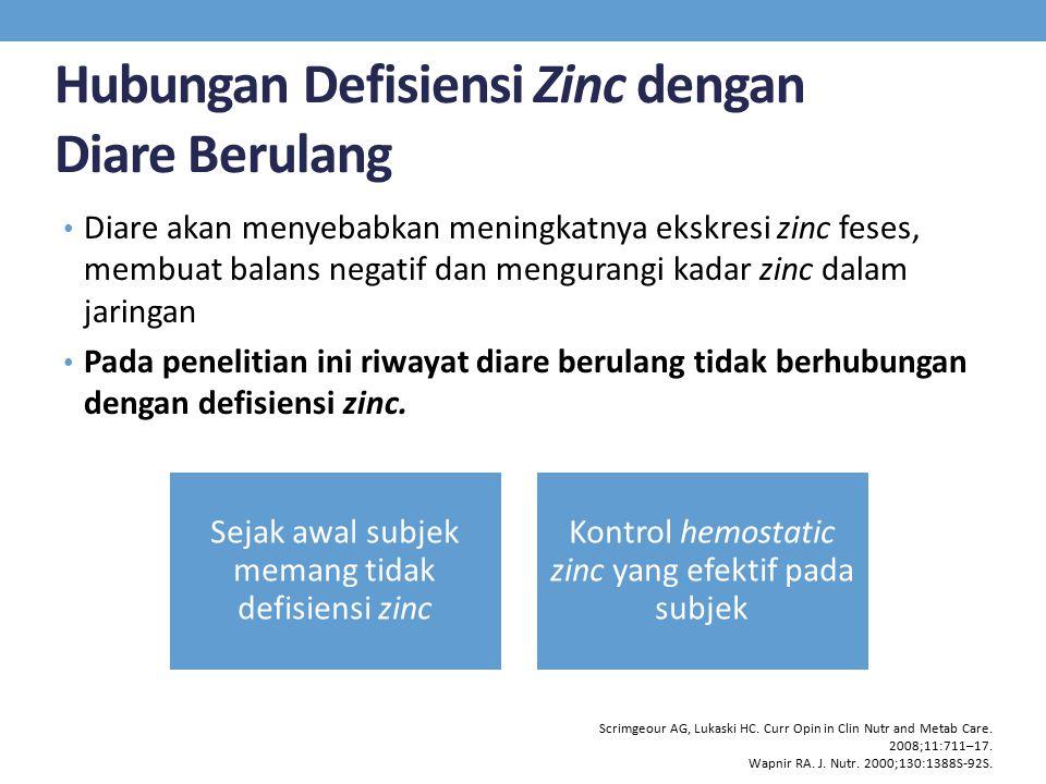 Hubungan Defisiensi Zinc dengan Diare Berulang Diare akan menyebabkan meningkatnya ekskresi zinc feses, membuat balans negatif dan mengurangi kadar zinc dalam jaringan Pada penelitian ini riwayat diare berulang tidak berhubungan dengan defisiensi zinc.
