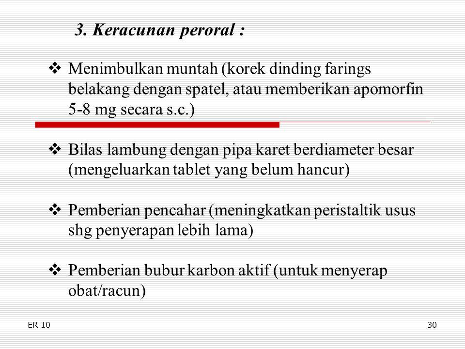 ER-1030 3. Keracunan peroral :  Menimbulkan muntah (korek dinding farings belakang dengan spatel, atau memberikan apomorfin 5-8 mg secara s.c.)  Bil