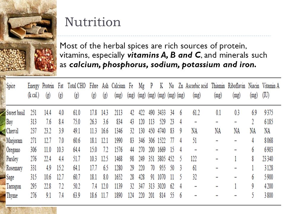 Nutrition Most of the herbal spices are rich sources of protein, vitamins, especially vitamins A, B and C, and minerals such as calcium, phosphorus, sodium, potassium and iron.