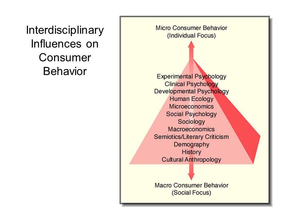 Perspektif Pengambilan Keputusan Perspektif Eksperiental Perspektif Pengaruh Perilaku