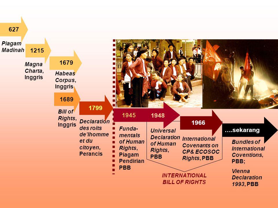PIAGAM MADINAH PIAGAM MADINAH Piagam Madinah terdiri dari 10 Bab dan 47 pasal.