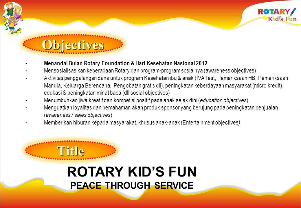 - Menandai Bulan Rotary Foundation & Hari Kesehatan Nasional 2012 -Mensosialisasikan keberadaan Rotary dan program-program sosialnya (awareness objectives) -Aktivitas penggalangan dana untuk program Kesehatan ibu & anak (IVA Test, Pemeriksaan HB, Pemeriksaan Manula, Keluarga Berencana, Pengobatan gratis dll), peningkatan keberdayaan masyarakat (micro kredit), edukasi & peningkatan minat baca (dll sosial objectives) -Menumbuhkan jiwa kreatif dan kompetisi positif pada anak sejak dini ( education objectives ).