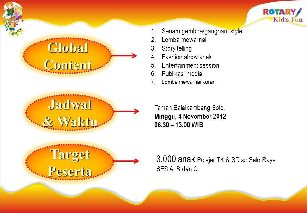 Taman Balaikambang Solo, Minggu, 4 November 2012 06.30 – 13.00 WIB 3.000 anak Pelajar TK & SD se Salo Raya SES A, B dan C 1.Senam gembira/gangnam styl