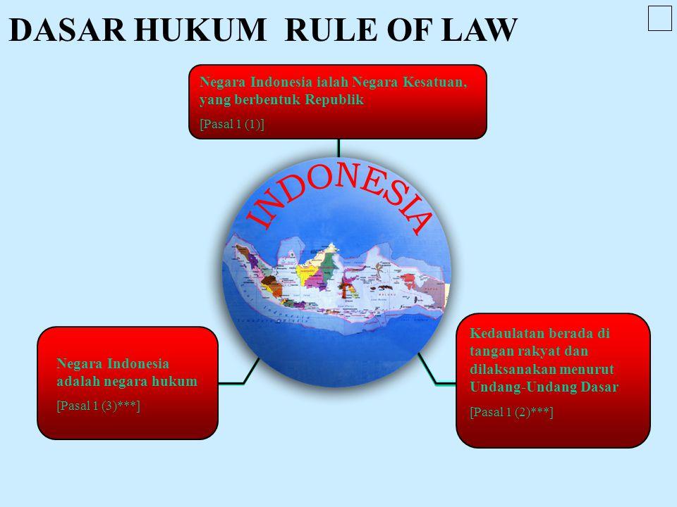 DASAR HUKUM RULE OF LAW Negara Indonesia ialah Negara Kesatuan, yang berbentuk Republik [Pasal 1 (1)] Negara Indonesia adalah negara hukum [Pasal 1 (3