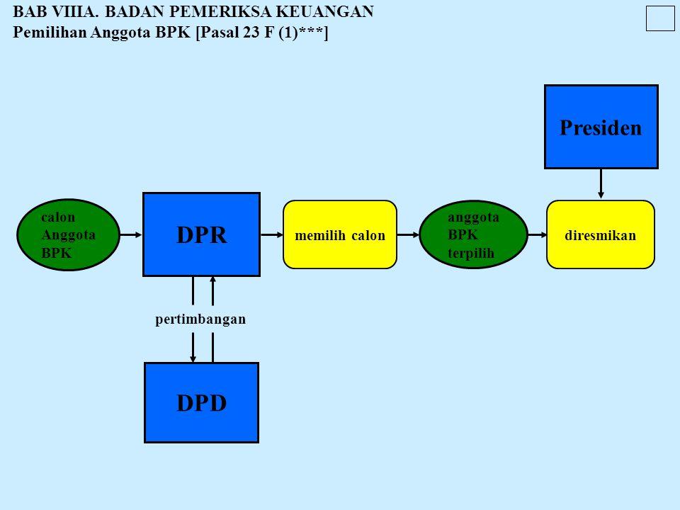 DPR Presiden pertimbangan memilih calondiresmikan BAB VIIIA.