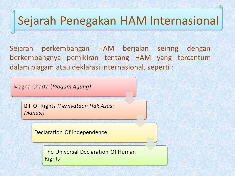 Instrumen Hukum HAM International International Convention on Civil and Political Rights Instrumen ini diresmikan pada tanggal 10 Desember 1948, dan terdiri dari 30 pasal.