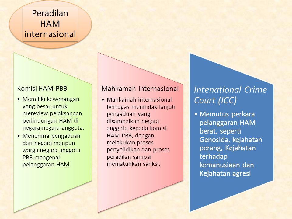 Mekanisme peradilan HAM internasional Komisi HAM PBB Melakukan pengkajian terhadap kasus pelanggaran HAM yang di laporkan tersebut.