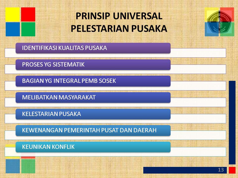 PRINSIP UNIVERSAL PELESTARIAN PUSAKA 13 IDENTIFIKASI KUALITAS PUSAKAPROSES YG SISTEMATIKBAGIAN YG INTEGRAL PEMB SOSEKMELIBATKAN MASYARAKATKELESTARIAN