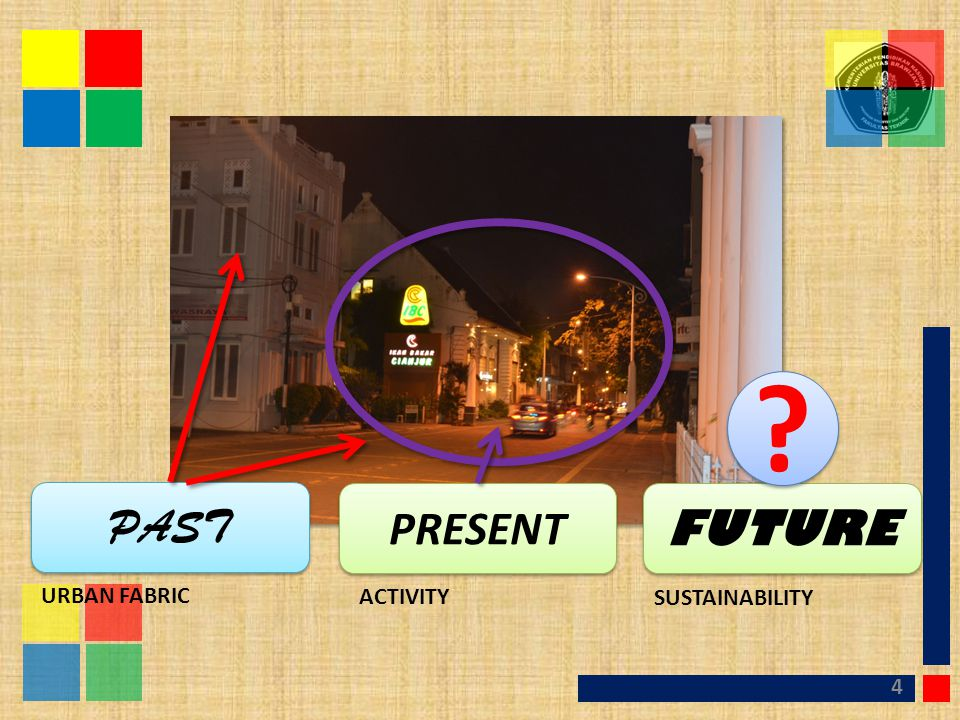 4 PAST PRESENT FUTURE ? ? URBAN FABRIC ACTIVITY SUSTAINABILITY