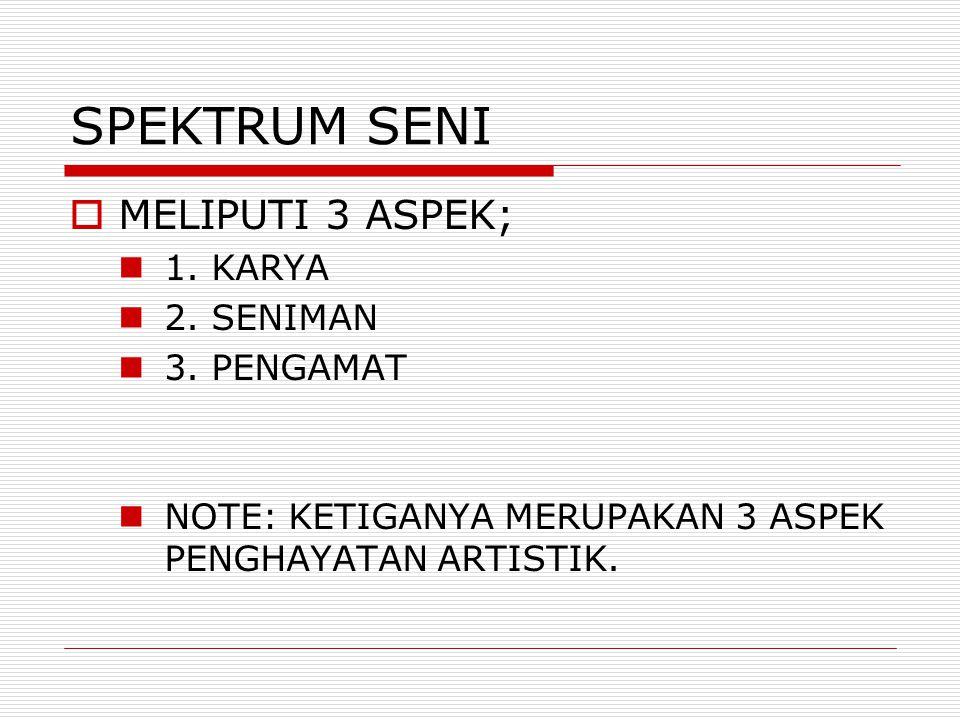 SPEKTRUM SENI  MELIPUTI 3 ASPEK; 1. KARYA 2. SENIMAN 3.