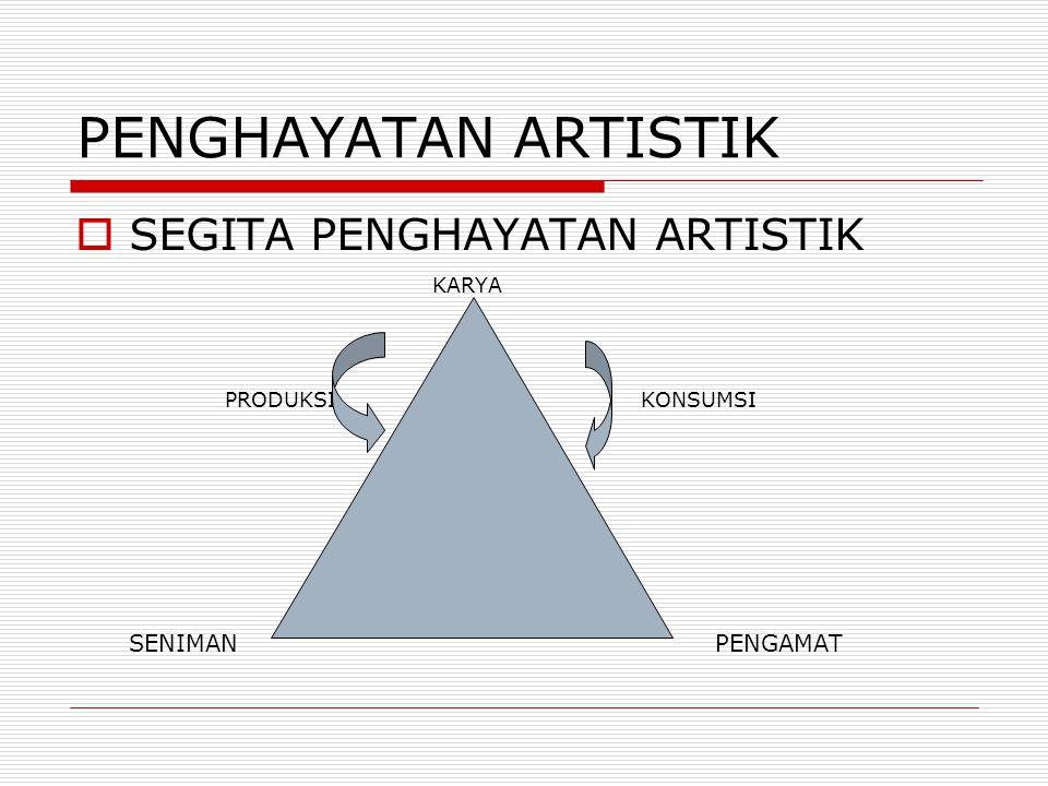 PENGHAYATAN ARTISTIK  SEGITA PENGHAYATAN ARTISTIK KARYA PRODUKSI KONSUMSI SENIMAN PENGAMAT