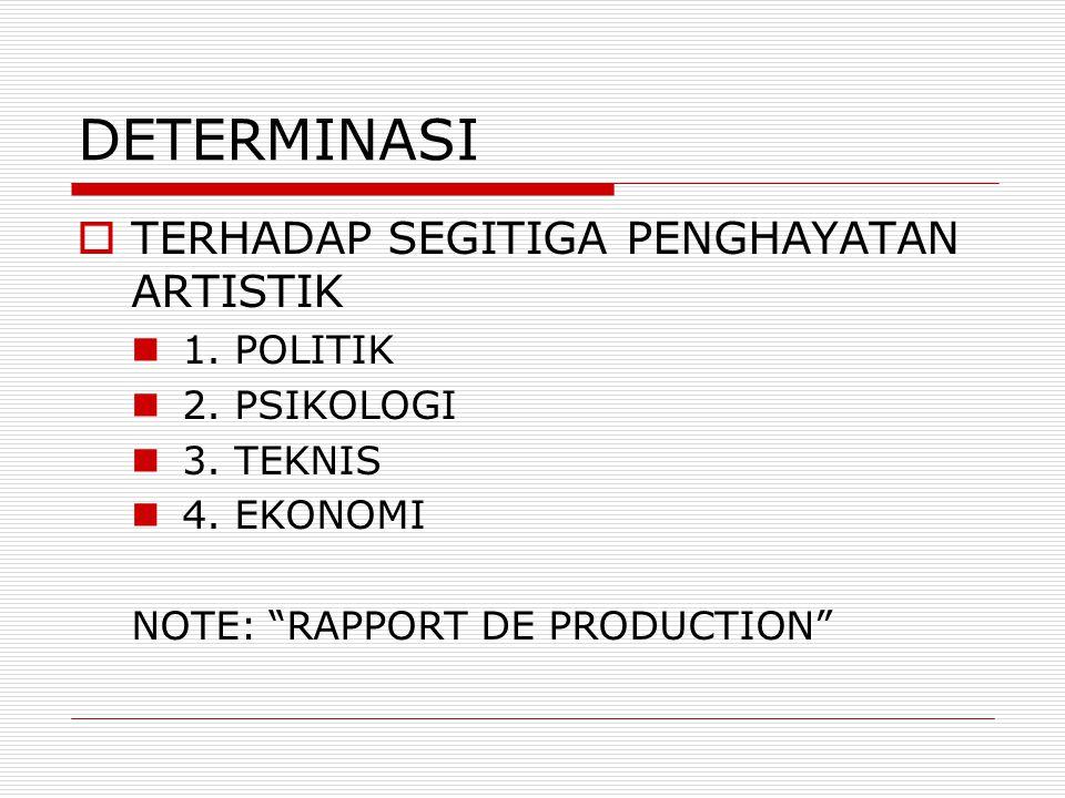 DETERMINASI  TERHADAP SEGITIGA PENGHAYATAN ARTISTIK 1.