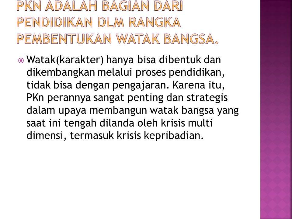  Sesuai dengan sila-sila Pancasila, maka karakter bangsa Indonesia adalah sbb: 1.