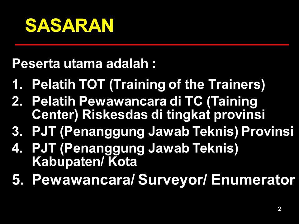 2 SASARAN Peserta utama adalah : 1.Pelatih TOT (Training of the Trainers) 2.Pelatih Pewawancara di TC (Taining Center) Riskesdas di tingkat provinsi 3.PJT (Penanggung Jawab Teknis) Provinsi 4.PJT (Penanggung Jawab Teknis) Kabupaten/ Kota 5.Pewawancara/ Surveyor/ Enumerator