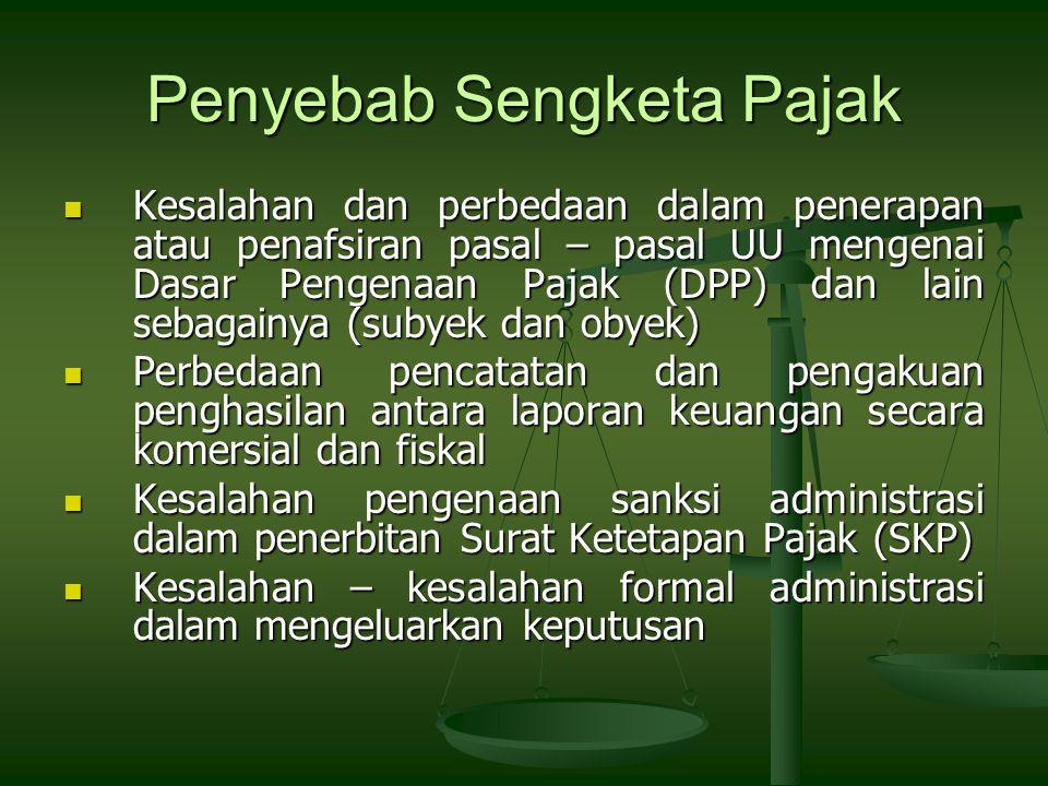 Dasar Hukum  UU No.17/1997 tentang BPSP (Badan Penyelesaian Sengketa Pajak)  UU No.