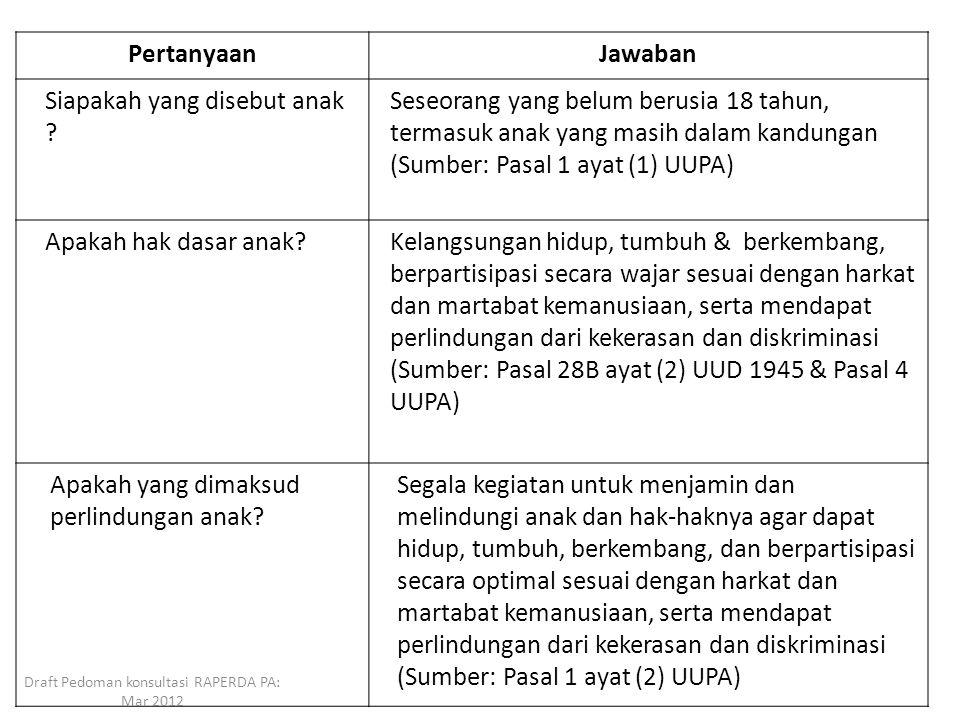 PertanyaanJawaban Siapakah yang disebut anak ? Seseorang yang belum berusia 18 tahun, termasuk anak yang masih dalam kandungan (Sumber: Pasal 1 ayat (