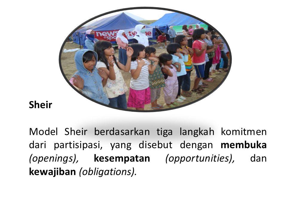 Sheir Model Sheir berdasarkan tiga langkah komitmen dari partisipasi, yang disebut dengan membuka (openings), kesempatan (opportunities), dan kewajiban (obligations).