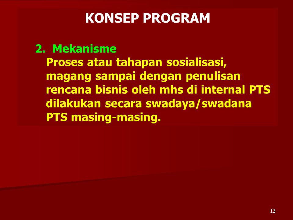 KONSEP PROGRAM 2. Mekanisme Proses atau tahapan sosialisasi, magang sampai dengan penulisan rencana bisnis oleh mhs di internal PTS dilakukan secara s