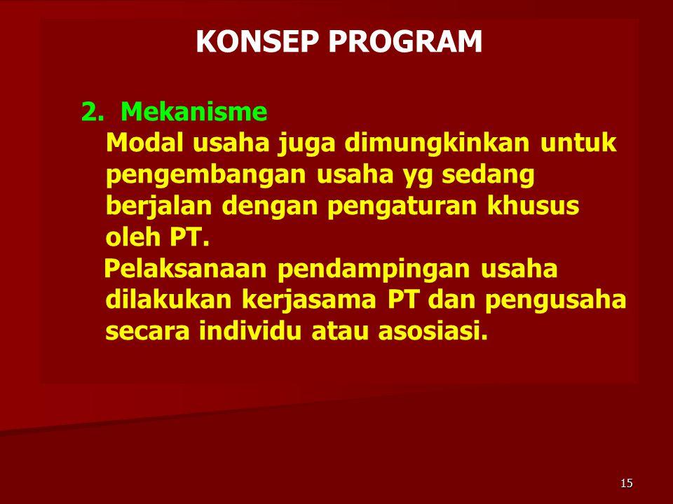 KONSEP PROGRAM 2. Mekanisme Modal usaha juga dimungkinkan untuk pengembangan usaha yg sedang berjalan dengan pengaturan khusus oleh PT. Pelaksanaan pe