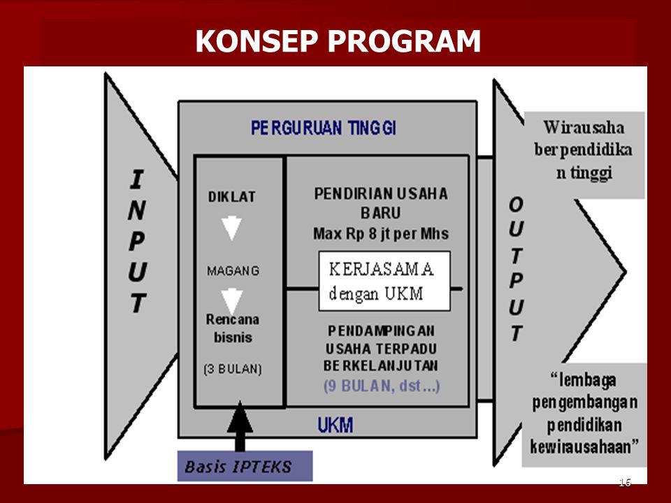 KONSEP PROGRAM 16