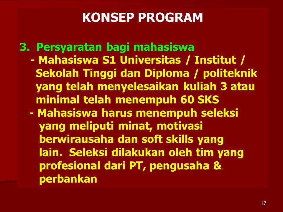 KONSEP PROGRAM 3. Persyaratan bagi mahasiswa - Mahasiswa S1 Universitas / Institut / Sekolah Tinggi dan Diploma / politeknik yang telah menyelesaikan
