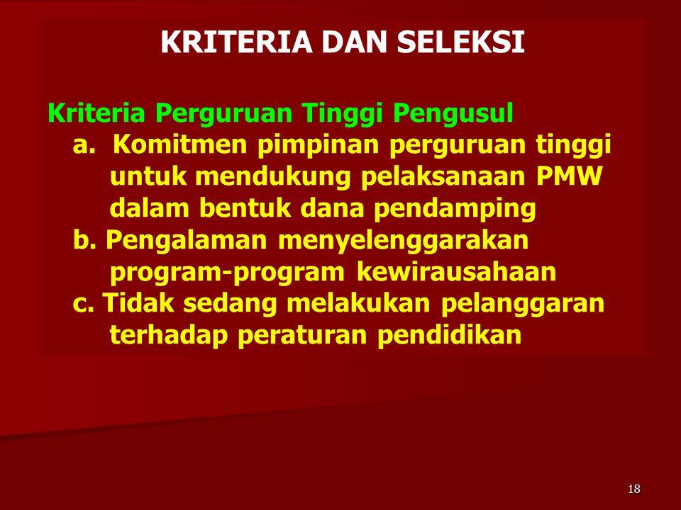 KRITERIA DAN SELEKSI Kriteria Perguruan Tinggi Pengusul a. Komitmen pimpinan perguruan tinggi untuk mendukung pelaksanaan PMW dalam bentuk dana pendam