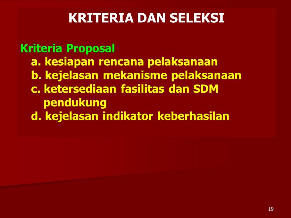 KRITERIA DAN SELEKSI Kriteria Proposal a. kesiapan rencana pelaksanaan b. kejelasan mekanisme pelaksanaan c. ketersediaan fasilitas dan SDM pendukung