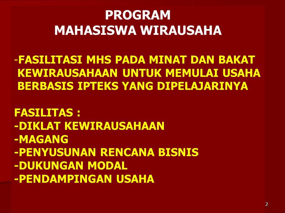 PROGRAM MAHASISWA WIRAUSAHA -FASILITASI MHS PADA MINAT DAN BAKAT KEWIRAUSAHAAN UNTUK MEMULAI USAHA BERBASIS IPTEKS YANG DIPELAJARINYA FASILITAS : -DIK