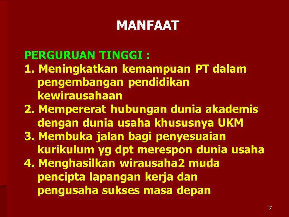 FORMAT PROPOSAL,REKAP DAN BATAS WAKTU PENGUSULAN 1.