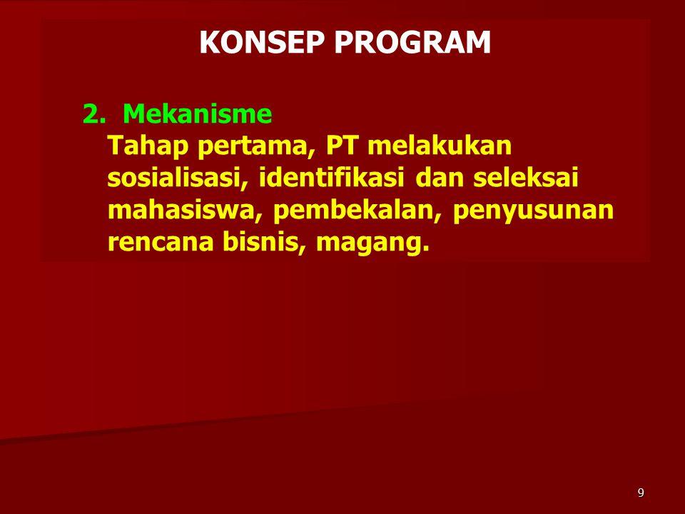 KONSEP PROGRAM 2. Mekanisme Tahap pertama, PT melakukan sosialisasi, identifikasi dan seleksai mahasiswa, pembekalan, penyusunan rencana bisnis, magan
