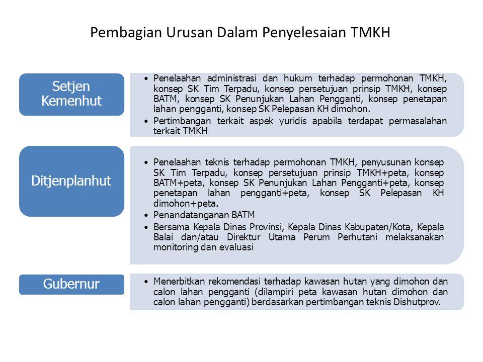 Pembagian Urusan Dalam Penyelesaian TMKH Penelaahan administrasi dan hukum terhadap permohonan TMKH, konsep SK Tim Terpadu, konsep persetujuan prinsip