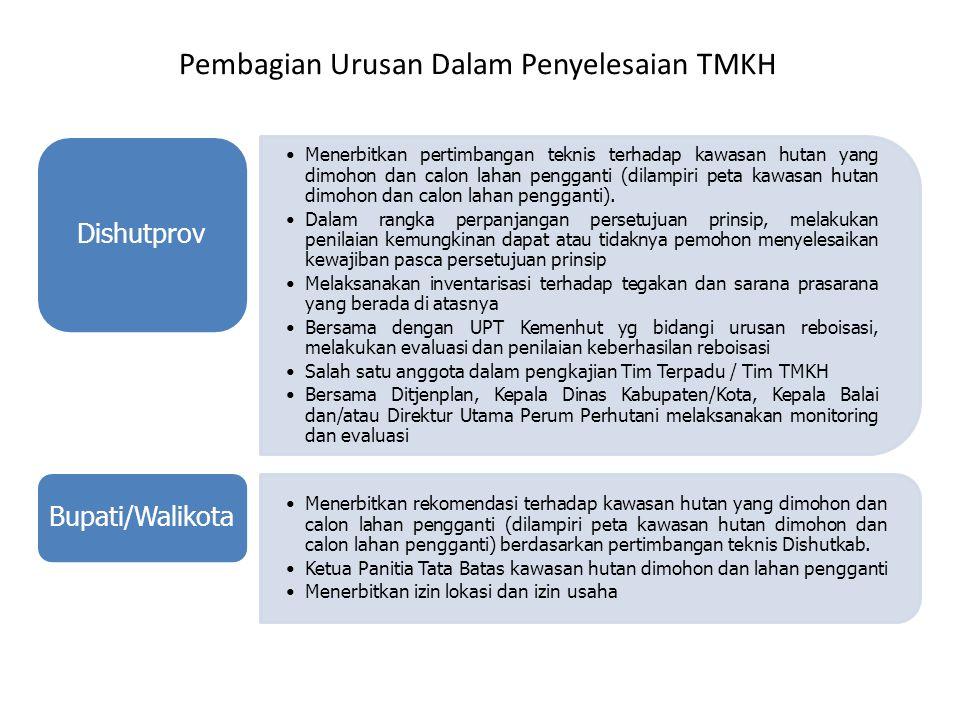 Pembagian Urusan Dalam Penyelesaian TMKH Menerbitkan pertimbangan teknis terhadap kawasan hutan yang dimohon dan calon lahan pengganti (dilampiri peta