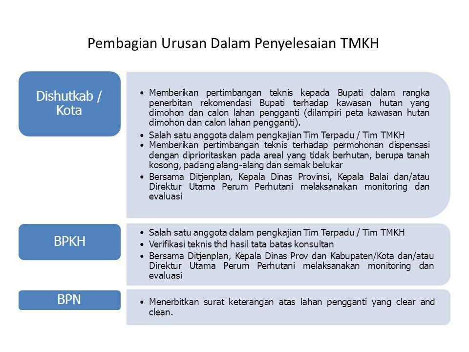Pembagian Urusan Dalam Penyelesaian TMKH Memberikan pertimbangan teknis kepada Bupati dalam rangka penerbitan rekomendasi Bupati terhadap kawasan huta